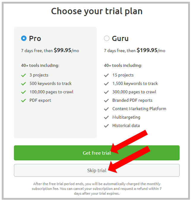 SEMrush 7 Days Free Trial [Without Credit Card & With Demo] in 2021