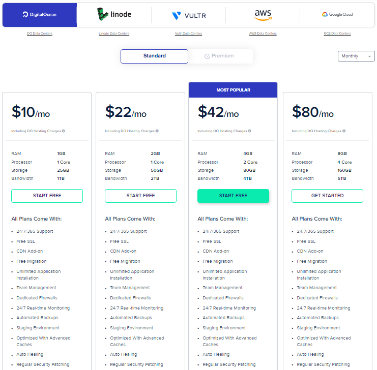 28+ Best Web Hosting Services of 2021 (Providers Ranked)