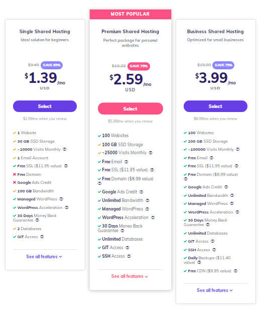 28+ Best Web Hosting Services of 2021 (Providers Ranked) Top Ranked Provider