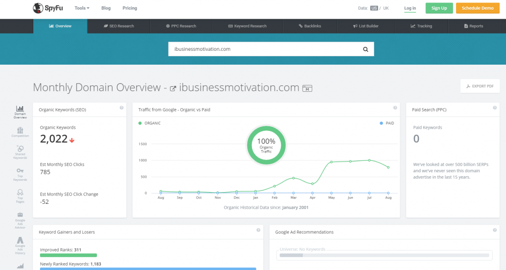 19 Best SEO Online Tools & Service (Free and Include Paid) 2021 Really You Should Use It?